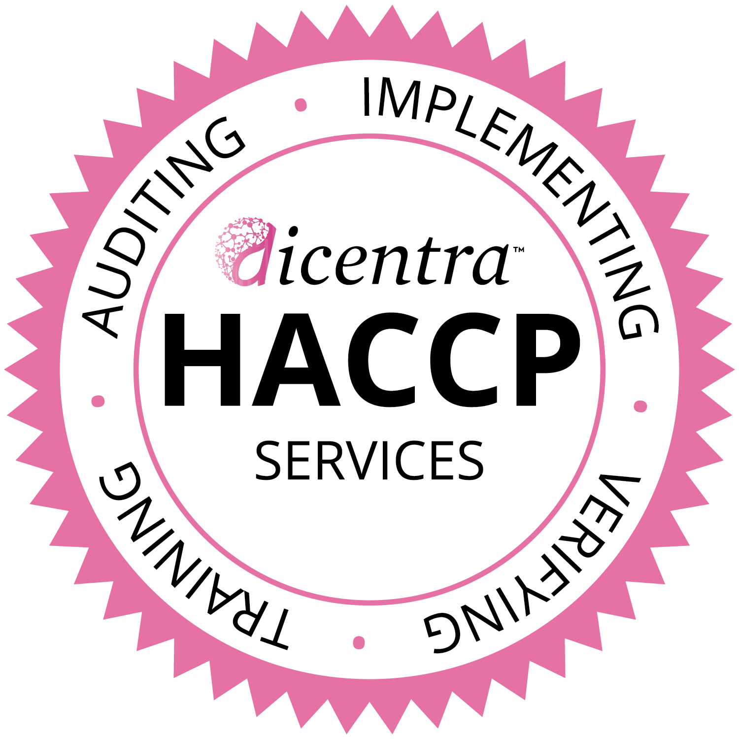 Haccp Certifications Plans Dicentra